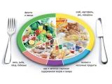 Загородный клуб Юна-Лайф - иконка «питание» в Истре